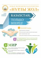 Events that are dedicated to the Message of the President of the Republic of Kazakhstan «Nurly jol – the way to the future».