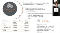 Competition of start-up projects and business ideas of students of Karaganda economic University