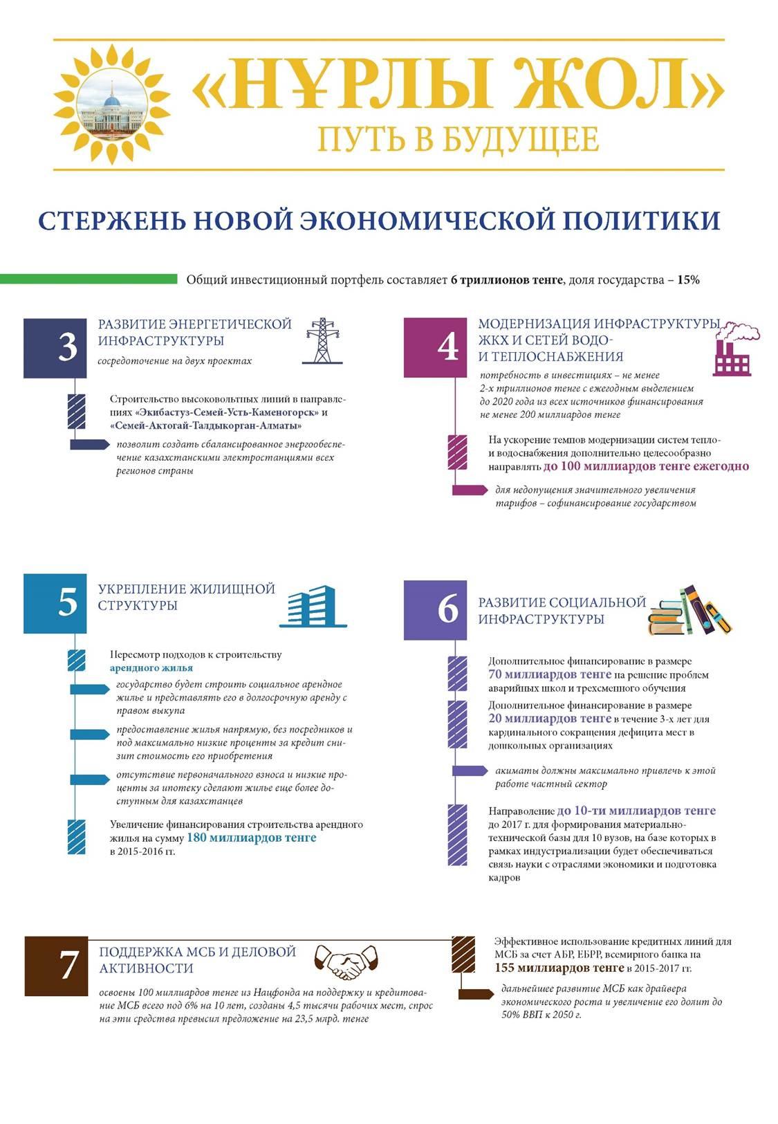 pdf Vrednosti samoizražžavanja u Srbiji: u potrazi za